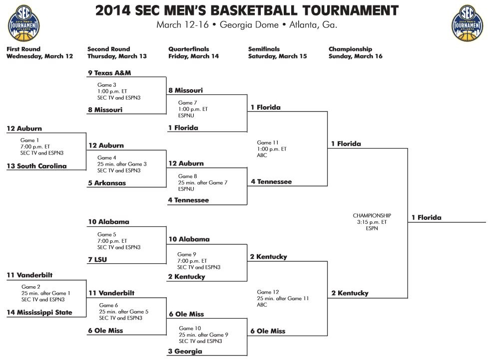 sectourney2014