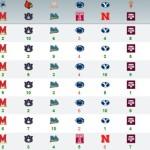 2015 War Blogle Pick 'em Week 1 Results