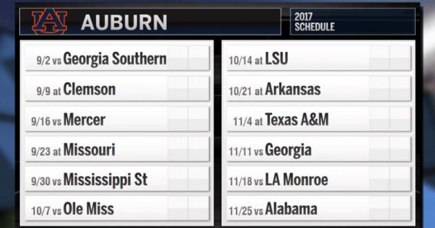 Ranking Auburn's 2017 Football Schedule
