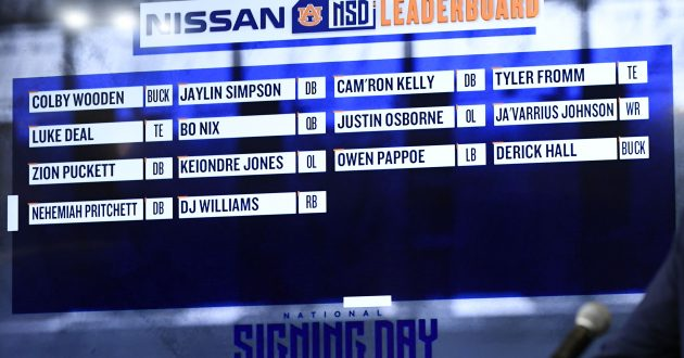 Auburn's 2019 Football Early Signing Class