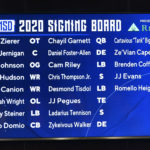 Auburn's 2020 Football Early Signing Class
