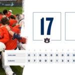 Auburn Baseball Review - 2/21/2020